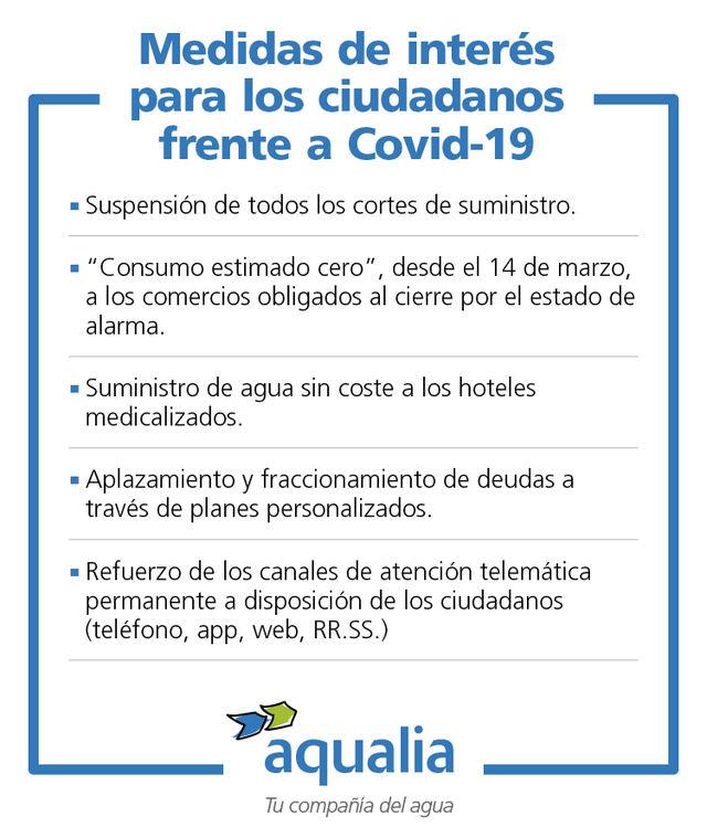 CORONAVIRUS | Ayuntamiento de Talavera y Aqualia siguen de la mano (video)