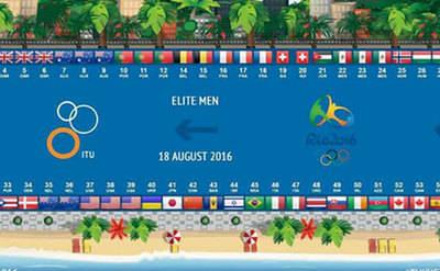Alarza cuenta los días para los Juegos Olímpicos de Río