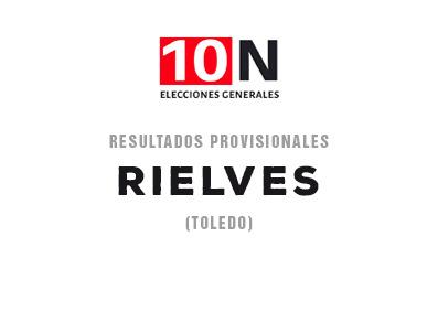 VOX supera al PP en Rielves donde vuelve a ganar el PSOE