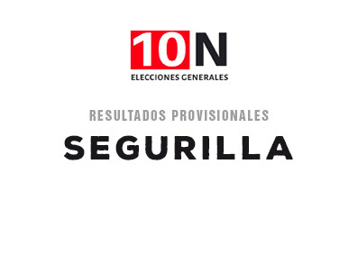 ESPECIAL 10-N | PP, PSOE y VOX, practicamente empatados en Segurilla