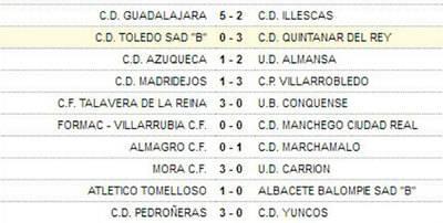 CD Guadalajara, CF Talavera y Almansa ganan en la primera jornada de Tercera División
