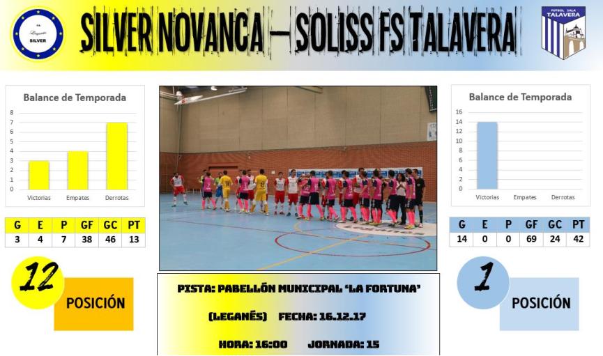 El Soliss FS Talavera viaja a Leganés en busca del pleno al quince