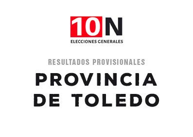 ESPECIAL 10-N | En la provincia de Toledo, con el 61,81% escrutado, se mantiene el triple empate entre PSOE, PP y Vox